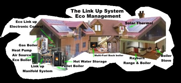 Link Up & Eco Management. | Technical Home Services Ltd