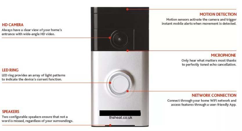 Doorbell5